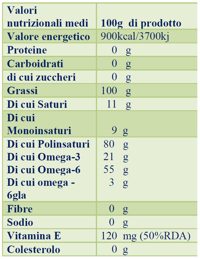 salute_sativa_prodotti_olio_table
